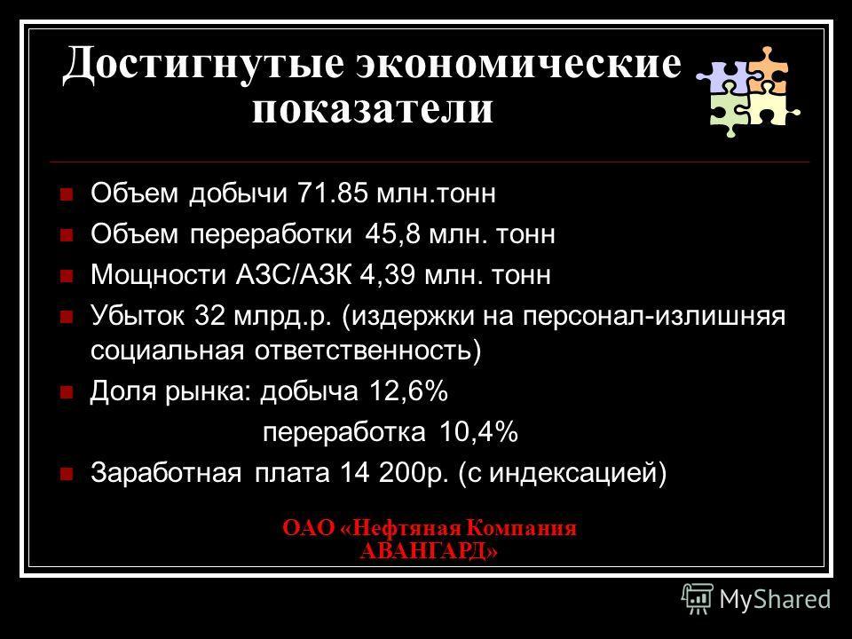Достигнутые экономические показатели Объем добычи 71.85 млн.тонн Объем переработки 45,8 млн. тонн Мощности АЗС/АЗК 4,39 млн. тонн Убыток 32 млрд.р. (издержки на персонал-излишняя социальная ответственность) Доля рынка: добыча 12,6% переработка 10,4%