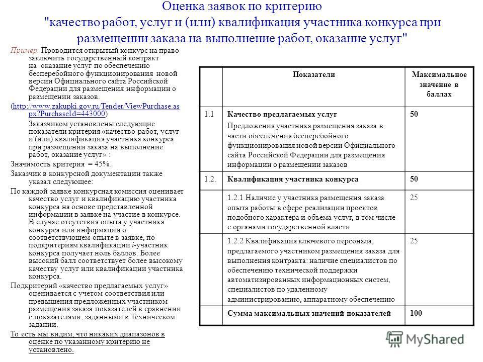 Оценка и критерии оценки заявок участников конкурсов