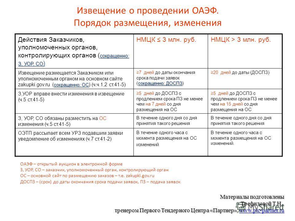 Изменение в извещении о проведении конкурса