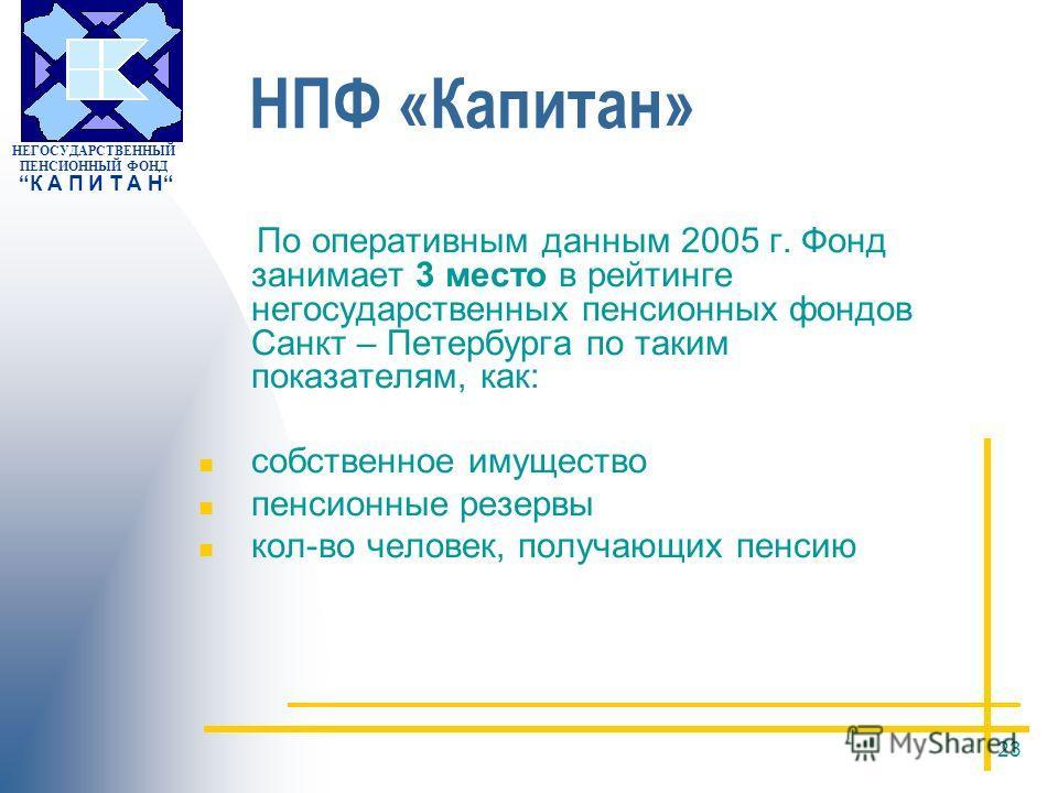 23 НПФ «Капитан» По оперативным данным 2005 г. Фонд занимает 3 место в рейтинге негосударственных пенсионных фондов Санкт – Петербурга по таким показателям, как: собственное имущество пенсионные резервы кол-во человек, получающих пенсию НЕГОСУДАРСТВЕ
