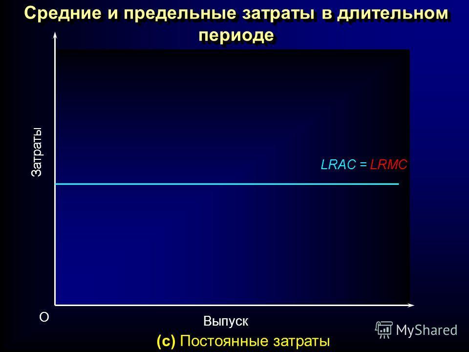 Выпуск O Затраты (c) Постоянные затраты LRAC = LRMC Средние и предельные затраты в длительном периоде