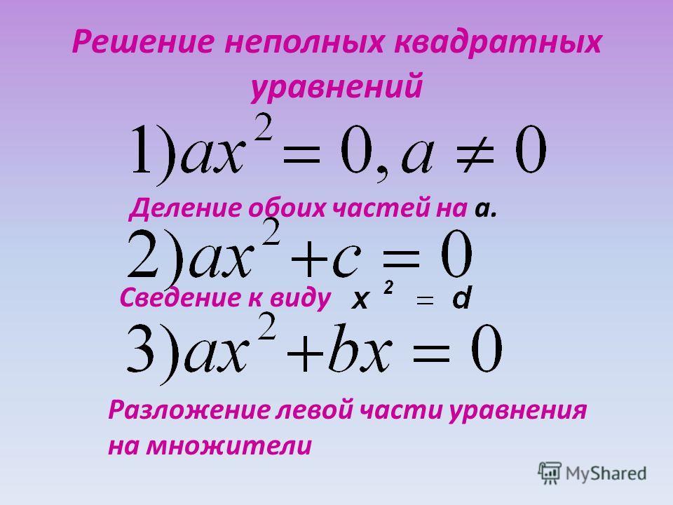 Решение неполных квадратных уравнений Деление обоих частей на а. Сведение к виду Разложение левой части уравнения на множители