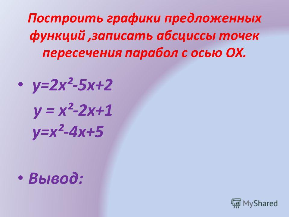 Построить графики предложенных функций,записать абсциссы точек пересечения парабол с осью ОХ. у=2х²-5х+2 у = х²-2х+1 у=х²-4х+5 Вывод:
