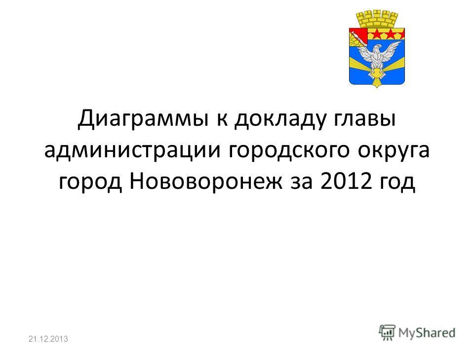 Диаграммы к докладу главы администрации городского округа город Нововоронеж за 2012 год 21.12.2013