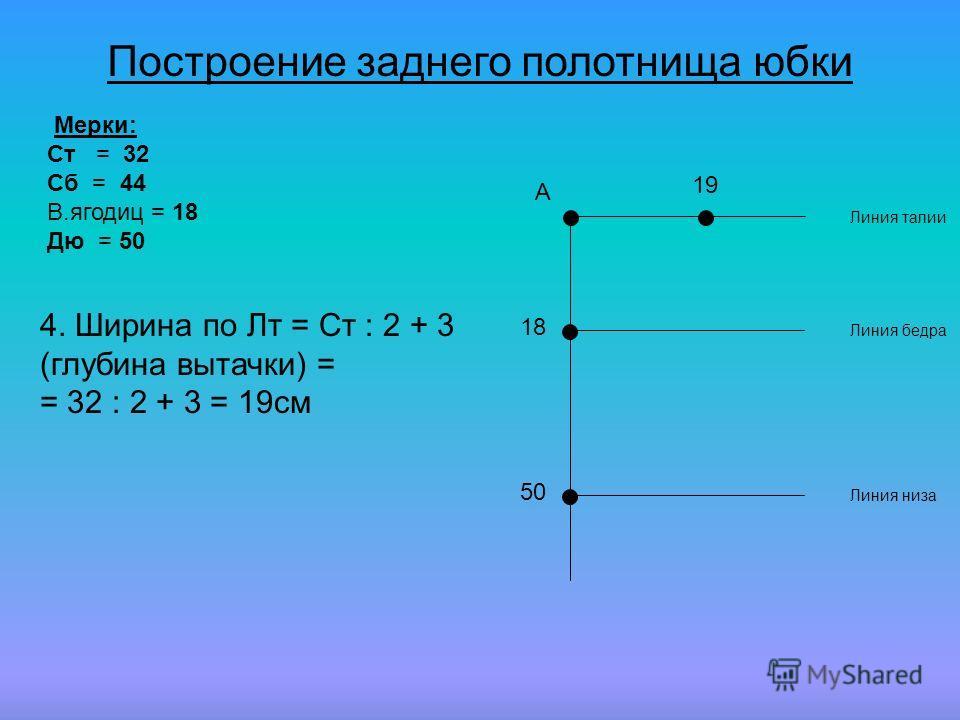 4. Ширина по Лт = Ст : 2 + 3 (глубина вытачки) = = 32 : 2 + 3 = 19см А 50 18 19 Линия талии Линия бедра Линия низа Построение заднего полотнища юбки Мерки: Ст = 32 Сб = 44 В.ягодиц = 18 Дю = 50