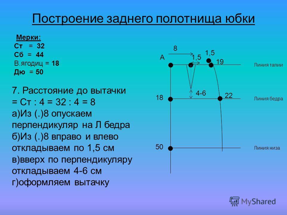 7. Расстояние до вытачки = Ст : 4 = 32 : 4 = 8 а)Из (.)8 опускаем перпендикуляр на Л бедра б)Из (.)8 вправо и влево откладываем по 1,5 см в)вверх по перпендикуляру откладываем 4-6 см г)оформляем вытачку А 50 18 19 Линия талии Линия бедра Линия низа 2