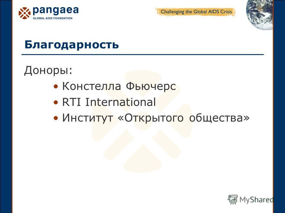 Благодарность Доноры: Констелла Фьючерс RTI International Институт «Открытого общества»
