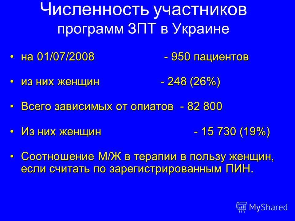 7 Численность участников программ ЗПТ в Украине на 01/07/2008 - 950 пациентовна 01/07/2008 - 950 пациентов из них женщин - 248 (26%)из них женщин - 248 (26%) Всего зависимых от опиатов - 82 800Всего зависимых от опиатов - 82 800 Из них женщин - 15 73