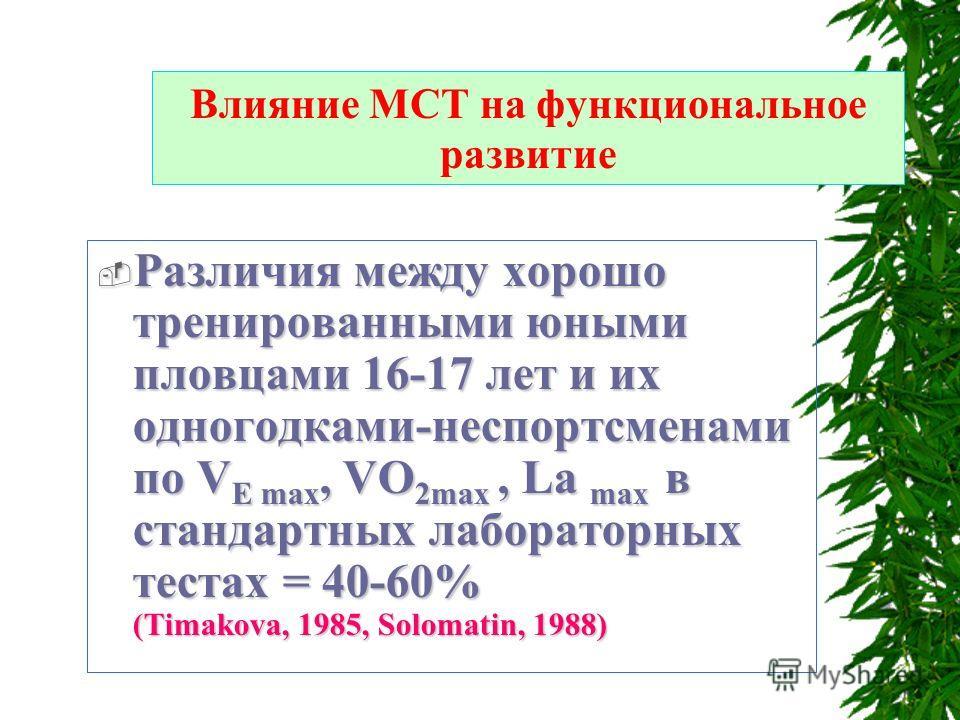Влияние МСТ на функциональное развитие Различия между хорошо тренированными юными пловцами 16-17 лет и их одногодками-неспортсменами по V E max, VO 2max, La max в стандартных лабораторных тестах = 40-60% (Timakova, 1985, Solomatin, 1988) Различия меж
