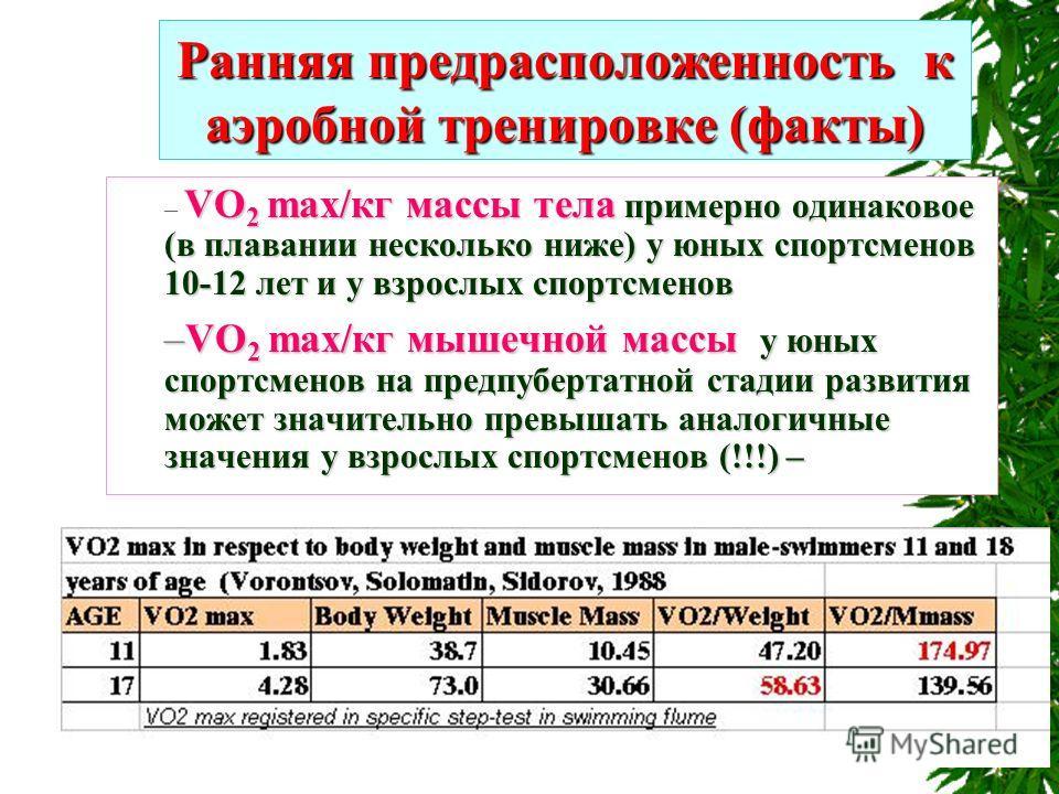 Ранняя предрасположенность к аэробной тренировке (факты) VO 2 max/кг массы тела примерно одинаковое (в плавании несколько ниже) у юных спортсменов 10-12 лет и у взрослых спортсменов – VO 2 max/кг массы тела примерно одинаковое (в плавании несколько н