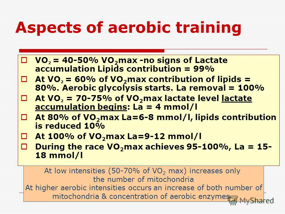 Aspects of aerobic training VO 2 = 40-50% VO 2 max -no signs of Lactate accumulation Lipids contribution = 99% At VO 2 = 60% of VO 2 max contribution of lipids = 80%. Aerobic glycolysis starts. La removal = 100% At VO 2 = 70-75% of VO 2 max lactate l