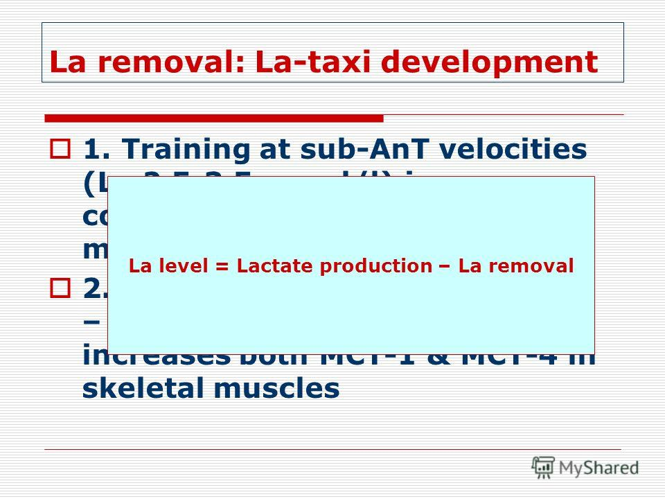 La removal: La-taxi development 1. Training at sub-AnT velocities (La 2.5-3.5 mmol/l) increases concentration of MCT-1 in heart muscle 2. Heart Rate Sets (Bob Treffine) – training at HR= 5-10 BBM – increases both MCT-1 & MCT-4 in skeletal muscles La