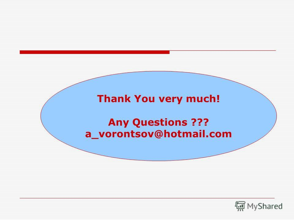 Thank You very much! Any Questions ??? a_vorontsov@hotmail.com