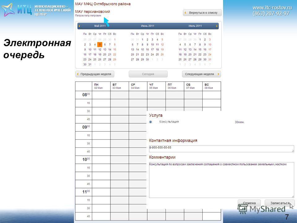 ИННОВАЦИОННО – ТЕХНОЛОГИЧЕСКИЙЦЕНТРwww.itc-rostov.ru (863) 207-92-97 7 Электронная очередь
