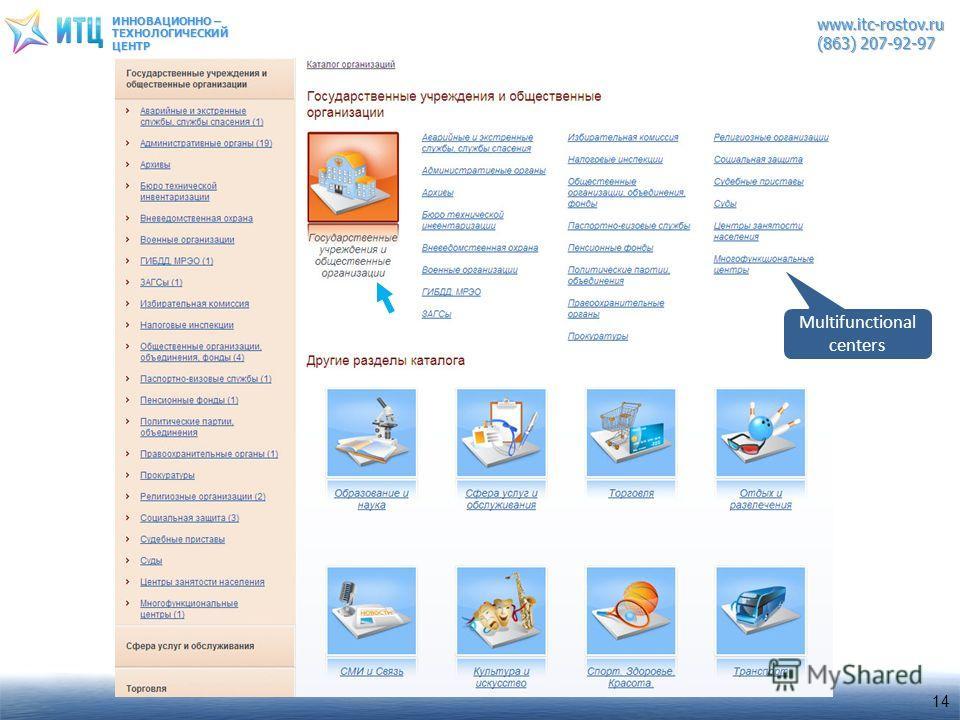 ИННОВАЦИОННО – ТЕХНОЛОГИЧЕСКИЙЦЕНТРwww.itc-rostov.ru (863) 207-92-97 14 Multifunctional centers