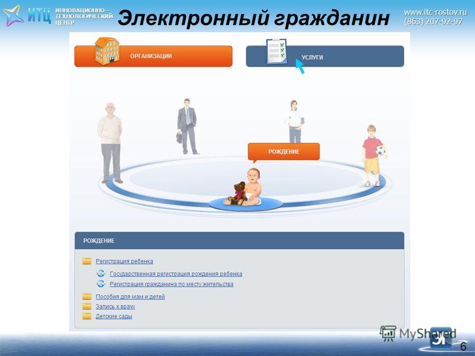 ИННОВАЦИОННО – ТЕХНОЛОГИЧЕСКИЙЦЕНТРwww.itc-rostov.ru (863) 207-92-97 6 Электронный гражданин