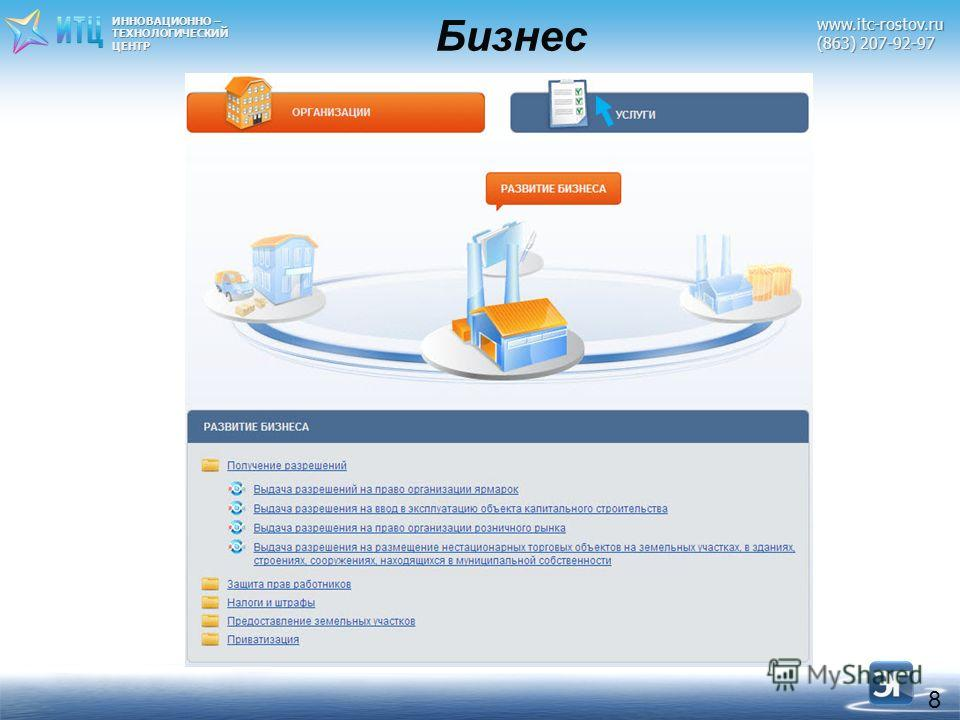 ИННОВАЦИОННО – ТЕХНОЛОГИЧЕСКИЙЦЕНТРwww.itc-rostov.ru (863) 207-92-97 8 Бизнес