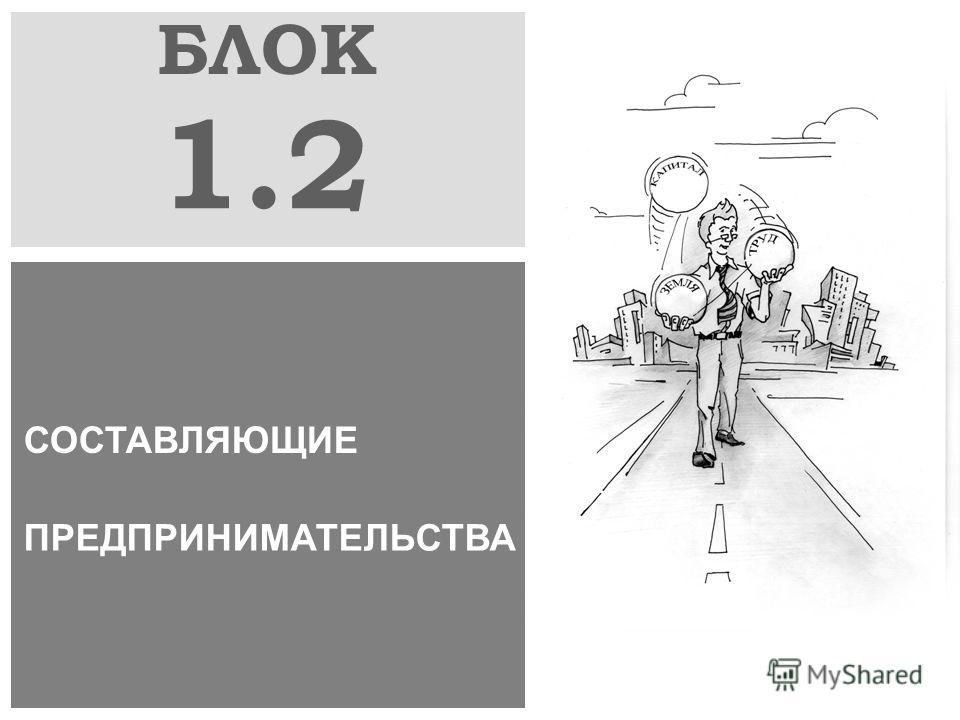 БЛОК 1.2 СОСТАВЛЯЮЩИЕ ПРЕДПРИНИМАТЕЛЬСТВА