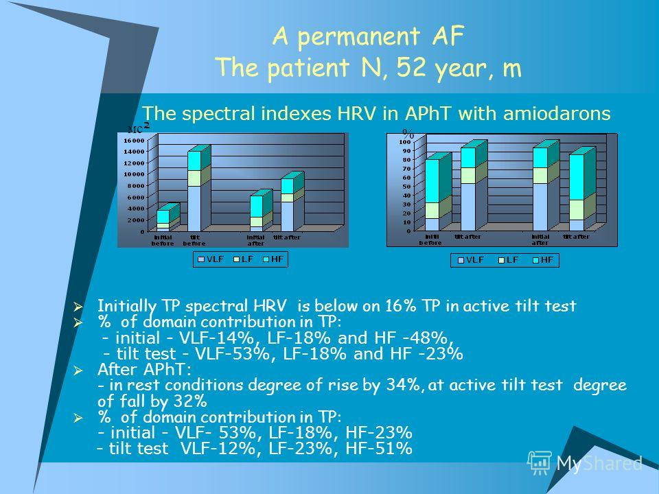А permanent AF The patient N, 52 year, m I nitially TP spectral HRV is below on 16% TP in active tilt test % of domain contribution in TP: - initial - VLF-14%, LF-18% and HF -48%, - tilt test - VLF-53%, LF-18% and HF -23% After APhT: - in rest condit