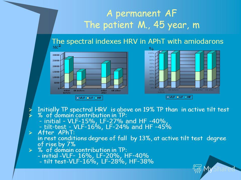 А permanent AF The patient M., 45 year, m мс ² % I nitially TP spectral HRV is above on 19% TP than in active tilt test % of domain contribution in TP: - initial - VLF-15%, LF-27% and HF -40%, - tilt-test - VLF-16%, LF-24% and HF -45% After APhT: in