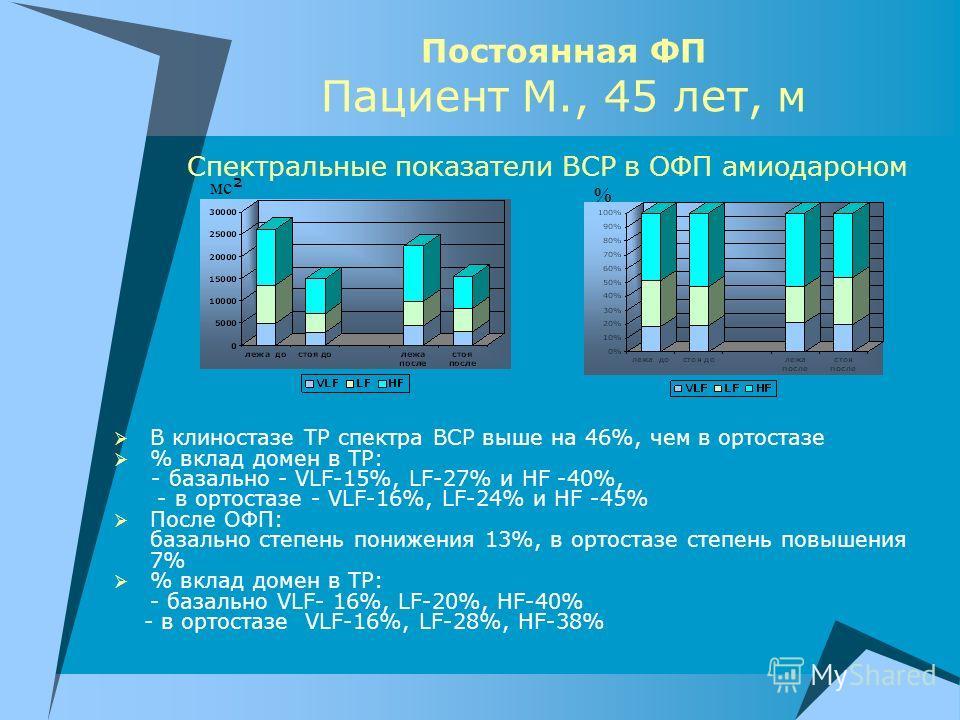 Постоянная ФП Пациент М., 45 лет, м Спектральные показатели ВСР в ОФП амиодароном мс ² % В клиностазе ТР спектра ВСР выше на 46%, чем в ортостазе % вклад домен в ТР: - базально - VLF-15%, LF-27% и HF -40%, - в ортостазе - VLF-16%, LF-24% и HF -45% По