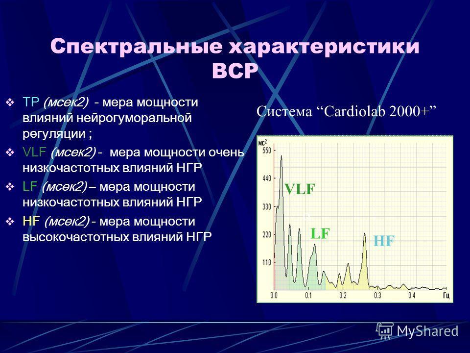 Спектральные характеристики ВСР TP (мсек2) - мера мощности влияний нейрогуморальной регуляции ; VLF (мсек2) - мера мощности очень низкочастотных влияний НГР LF (мсек2) – мера мощности низкочастотных влияний НГР HF (мсек2) - мера мощности высокочастот