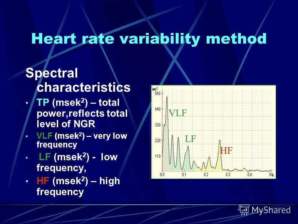 Heart rate variability method Spectral characteristics TP (msek 2 ) – total power,reflects total level of NGR VLF (msek 2 ) – very low frequency LF (msek 2 ) - low frequency, HF (msek 2 ) – high frequency VLF LF HF