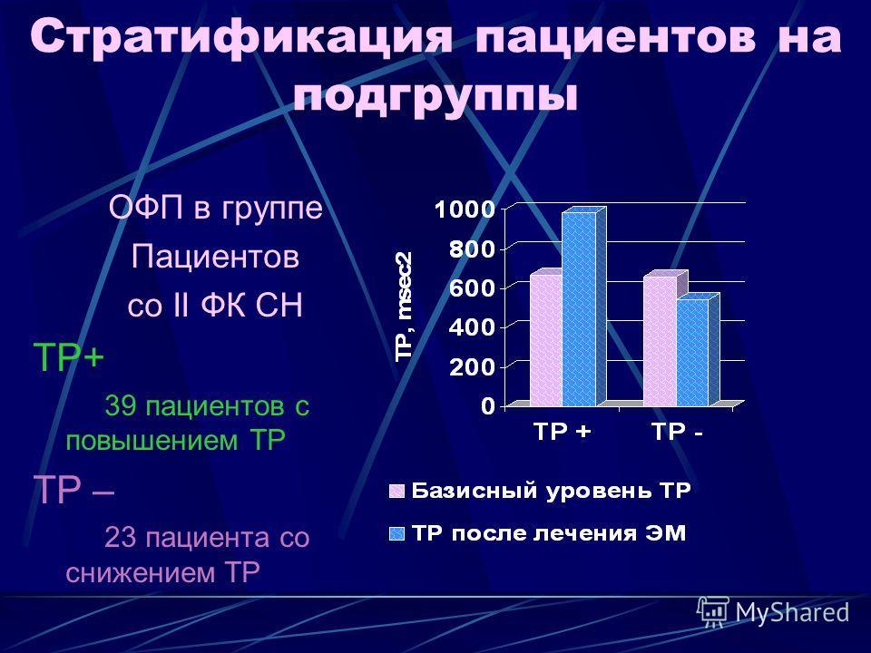 Стратификация пациентов на подгруппы ОФП в группе Пациентов со II ФК СН ТР+ 39 пациентов с повышением ТР ТР – 23 пациента со снижением ТР
