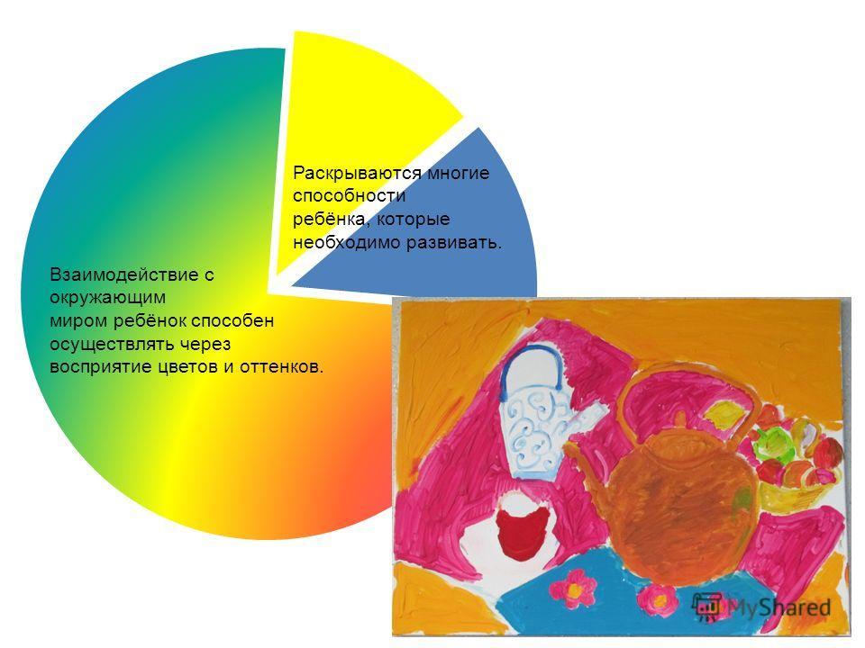 Взаимодействие с окружающим миром ребёнок способен осуществлять через восприятие цветов и оттенков. Раскрываются многие способности ребёнка, которые необходимо развивать.