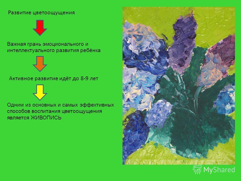 Развитие цветоощущения Важная грань эмоционального и интеллектуального развития ребёнка Активное развитие идёт до 8-9 лет Одним из основных и самых эффективных способов воспитания цветоощущения является ЖИВОПИСЬ