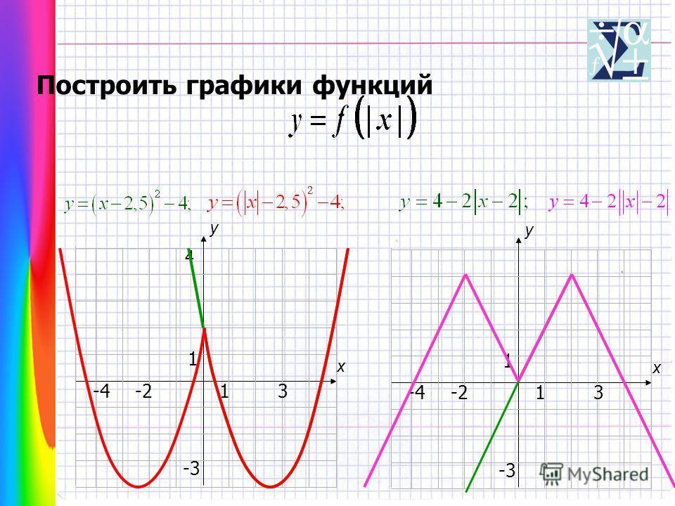 Построить графики функций 13-4 1 -3 -2 х у 13-4 1 -3 -2 х у 4