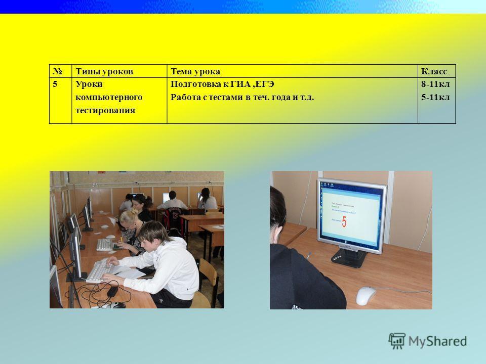 Типы уроковТема урокаКласс 5Уроки компьютерного тестирования Подготовка к ГИА,ЕГЭ Работа с тестами в теч. года и т.д. 8-11кл 5-11кл