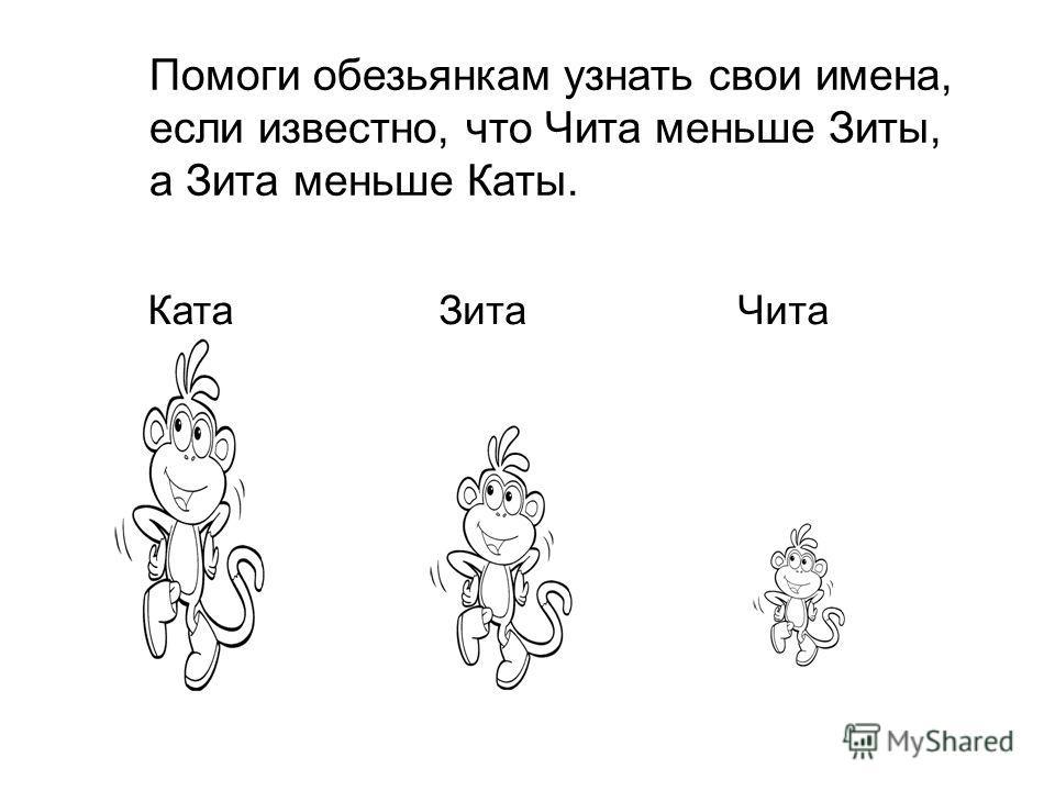 Помоги обезьянкам узнать свои имена, если известно, что Чита меньше Зиты, а Зита меньше Каты. КатаЗитаЧита