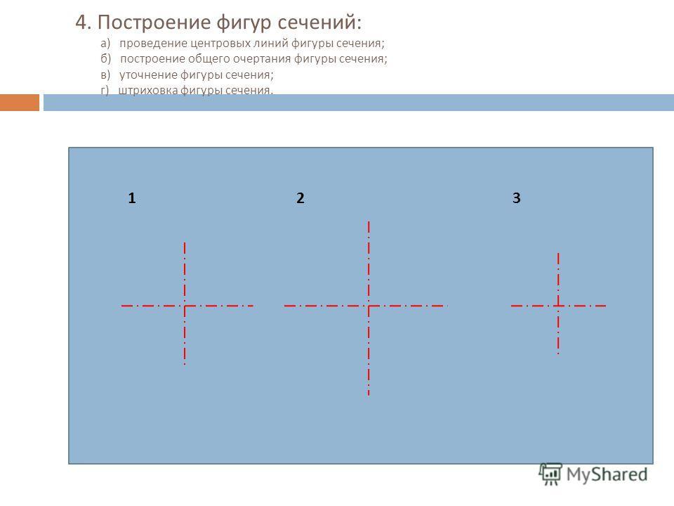 4. Построение фигур сечений : а ) проведение центровых линий фигуры сечения ; б ) построение общего очертания фигуры сечения ; в ) уточнение фигуры сечения ; г ) штриховка фигуры сечения. 123