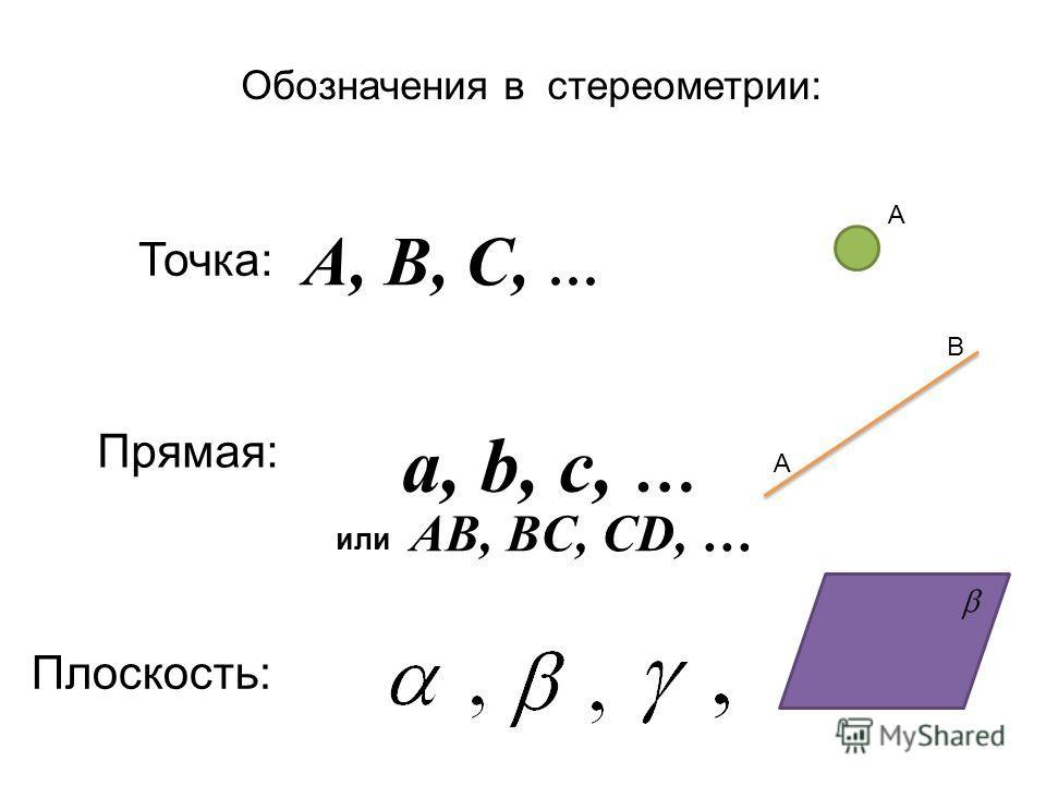 A, B, C, … a, b, c, … или AВ, BС, CD, … Обозначения в стереометрии: Точка: Прямая: Плоскость: А А В