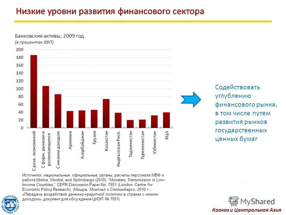 Содействовать углублению финансового рынка, в том числе путем развития рынков государственных ценных бумаг Кавказ и Центральная Азия Банковские активы, 2009 год (в процентах ВВП) Источники: национальные официальные органы, расчеты персонала МВФ и раб