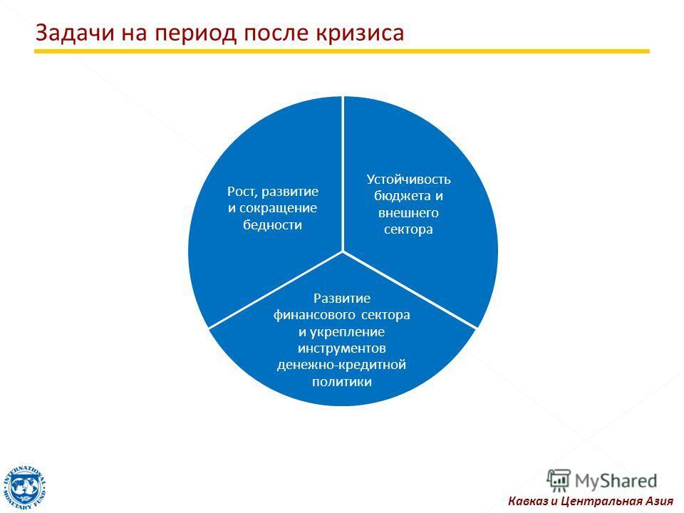 Устойчивость бюджета и внешнего сектора Развитие финансового сектора и укрепление инструментов денежно-кредитной политики Рост, развитие и сокращение бедности Кавказ и Центральная Азия