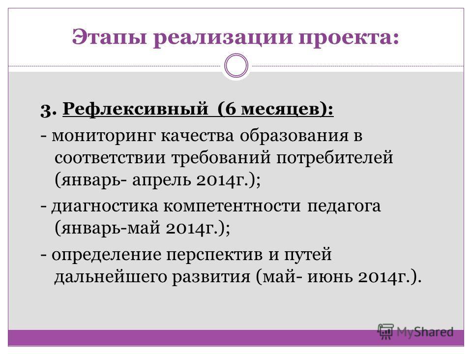 Этапы реализации проекта: 3. Рефлексивный (6 месяцев): - мониторинг качества образования в соответствии требований потребителей (январь- апрель 2014г.); - диагностика компетентности педагога (январь-май 2014г.); - определение перспектив и путей дальн
