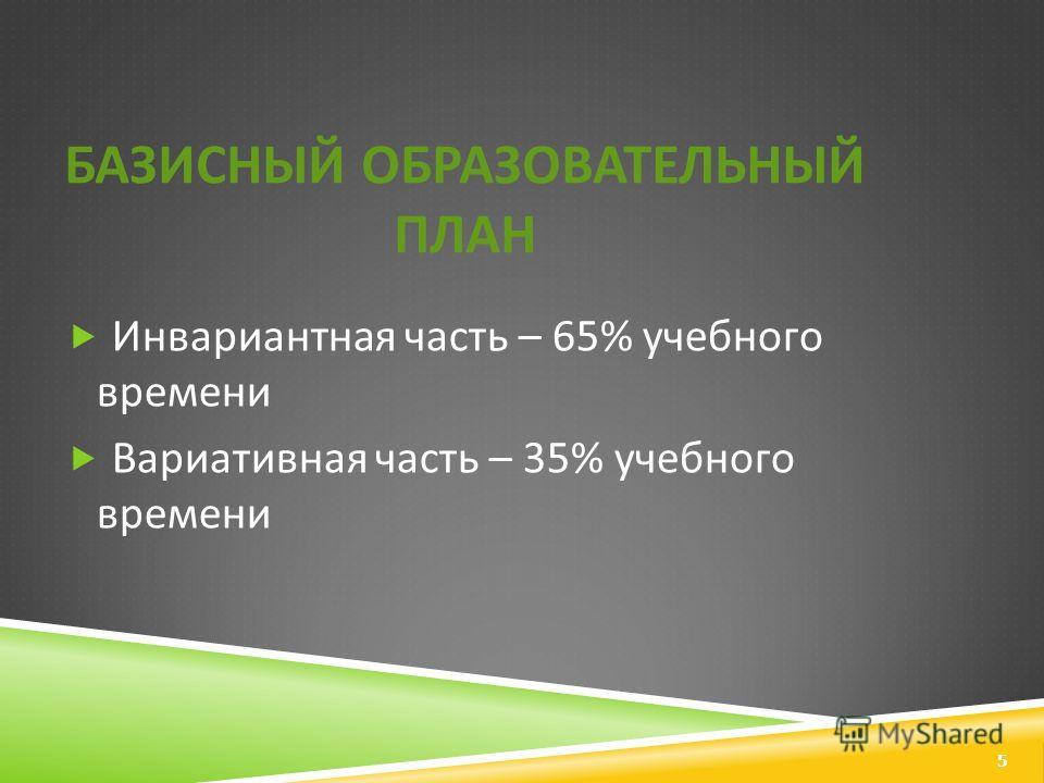 БАЗИСНЫЙ ОБРАЗОВАТЕЛЬНЫЙ ПЛАН Инвариантная часть – 65% учебного времени Вариативная часть – 35% учебного времени 5