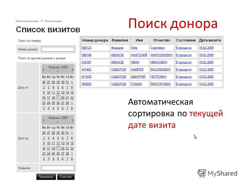 Автоматическая сортировка по текущей дате визита Поиск донора