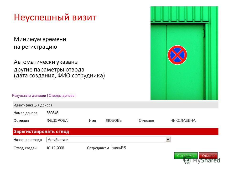 Неуспешный визит Минимум времени на регистрацию Автоматически указаны другие параметры отвода (дата создания, ФИО сотрудника)