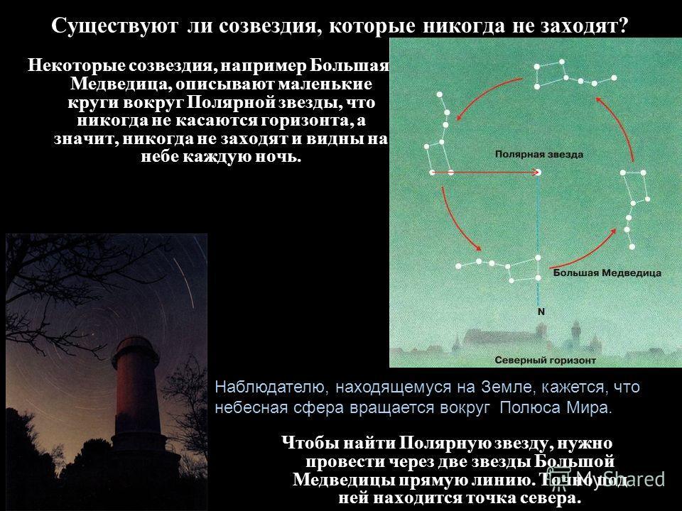 Существуют ли созвездия, которые никогда не заходят? Чтобы найти Полярную звезду, нужно провести через две звезды Большой Медведицы прямую линию. Точно под ней находится точка севера. Наблюдателю, находящемуся на Земле, кажется, что небесная сфера вр