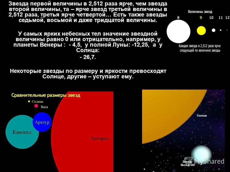 Звезда первой величины в 2,512 раза ярче, чем звезда второй величины, та – ярче звезд третьей величины в 2,512 раза, третья ярче четвертой… Есть также звезды седьмой, восьмой и даже тридцатой величины. У самых ярких небесных тел значение звездной вел
