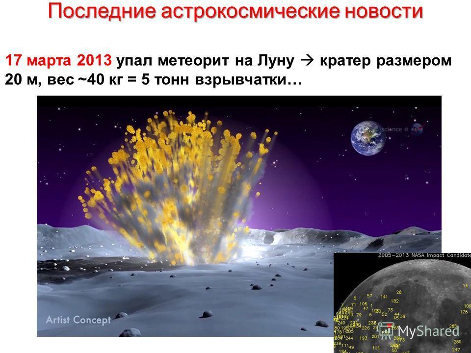 17 марта 2013 упал метеорит на Луну кратер размером 20 м, вес ~40 кг = 5 тонн взрывчатки… Последние астрокосмические новости