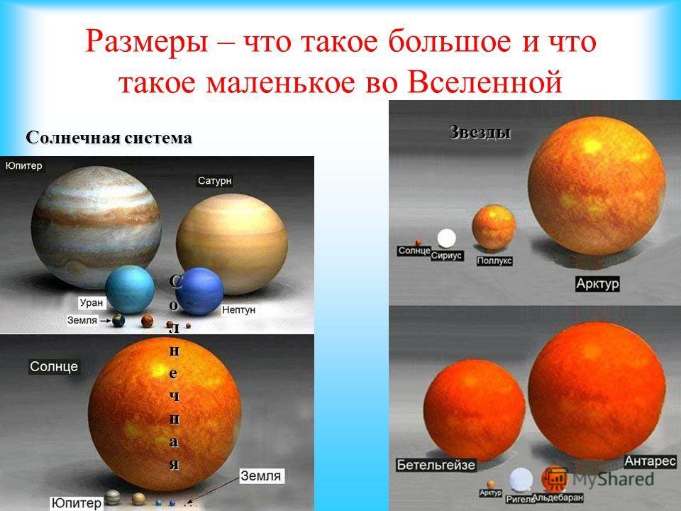 Размеры – что такое большое и что такое маленькое во Вселенной Солнечная Солнечная Солнечная Солнечная Солнечная система Звезды