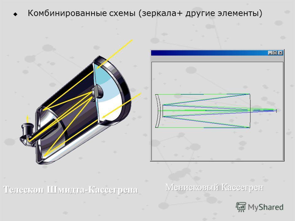 Комбинированные схемы (зеркала+ другие элементы) Комбинированные схемы (зеркала+ другие элементы)