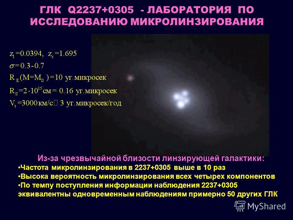 ГЛК Q2237+0305 - ЛАБОРАТОРИЯ ПО ИССЛЕДОВАНИЮ МИКРОЛИНЗИРОВАНИЯ Из-за чрезвычайной близости линзирующей галактики: Частота микролинзирования в 2237+0305 выше в 10 раз Высока вероятность микролинзирования всех четырех компонентов По темпу поступления и