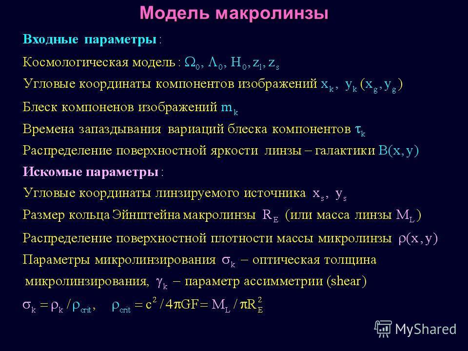 Модель макролинзы