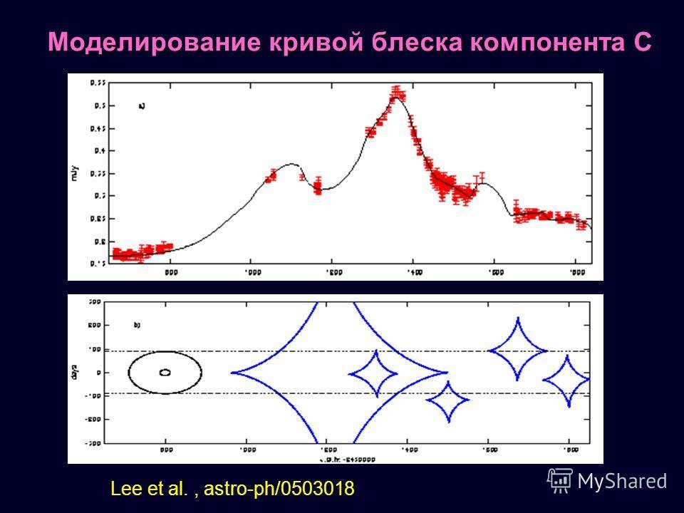 Моделирование кривой блеска компонента C Lee et al., astro-ph/0503018