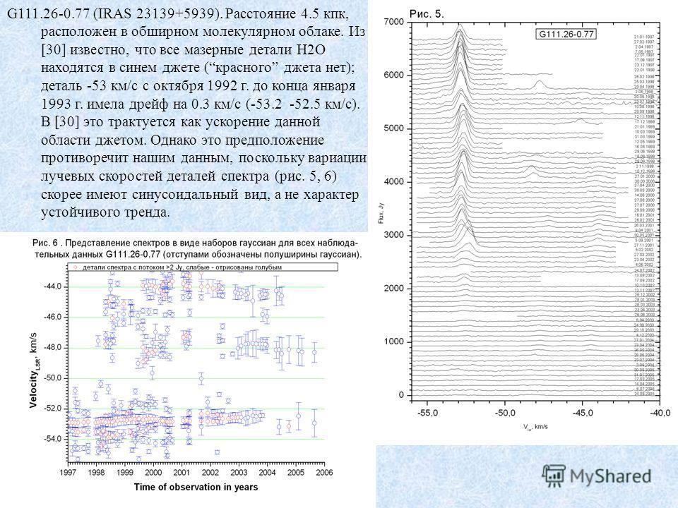 G111.26-0.77 (IRAS 23139+5939). Расстояние 4.5 кпк, расположен в обширном молекулярном облаке. Из [30] известно, что все мазерные детали H2O находятся в синем джете (красного джета нет); деталь -53 км/с с октября 1992 г. до конца января 1993 г. имела